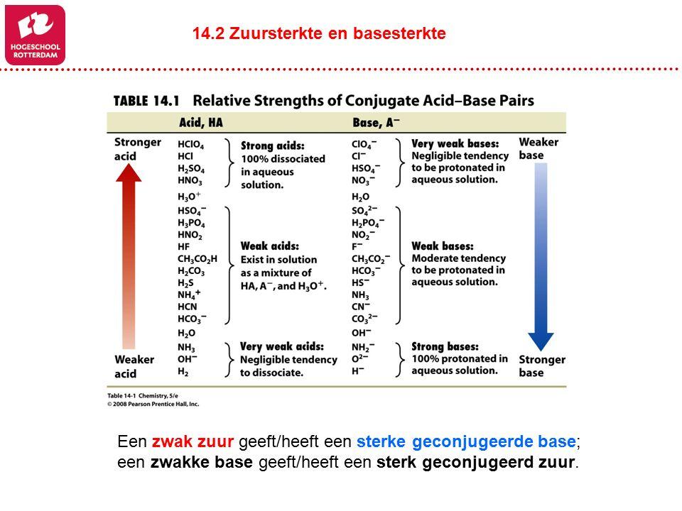 Een zwak zuur geeft/heeft een sterke geconjugeerde base; een zwakke base geeft/heeft een sterk geconjugeerd zuur.