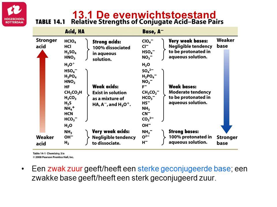 Een zwak zuur geeft/heeft een sterke geconjugeerde base; een zwakke base geeft/heeft een sterk geconjugeerd zuur. 13.1 De evenwichtstoestand