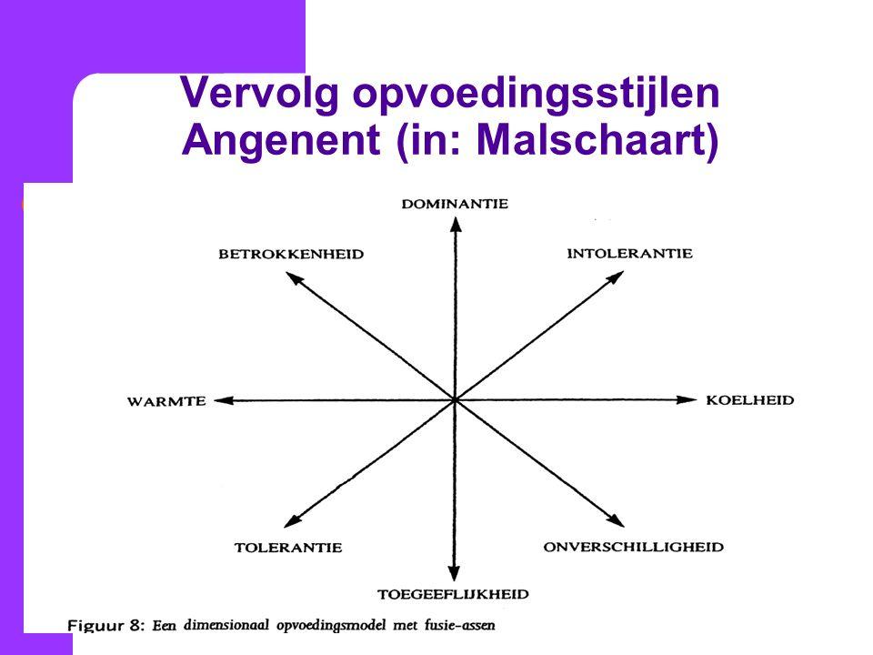 Vervolg opvoedingsstijlen Angenent (in: Malschaart)