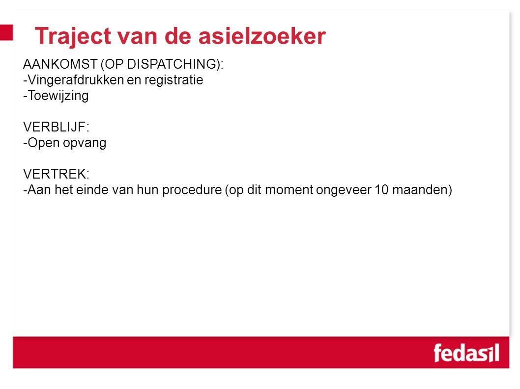 Traject van de asielzoeker AANKOMST (OP DISPATCHING): -Vingerafdrukken en registratie -Toewijzing VERBLIJF: -Open opvang VERTREK: -Aan het einde van hun procedure (op dit moment ongeveer 10 maanden)