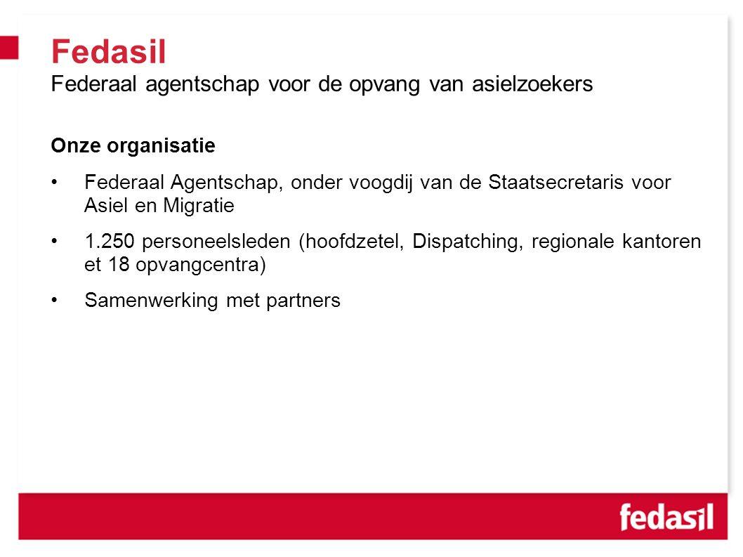 De organisatie van de opvang -Federale opvangcentra -Rode Kruis Vlaanderen - La Croix-Rouge Belgique - Vluchtelingenwerk Vlaanderen & CIRE - Lokale Opvanginititiateven (LOI) - Andere partners