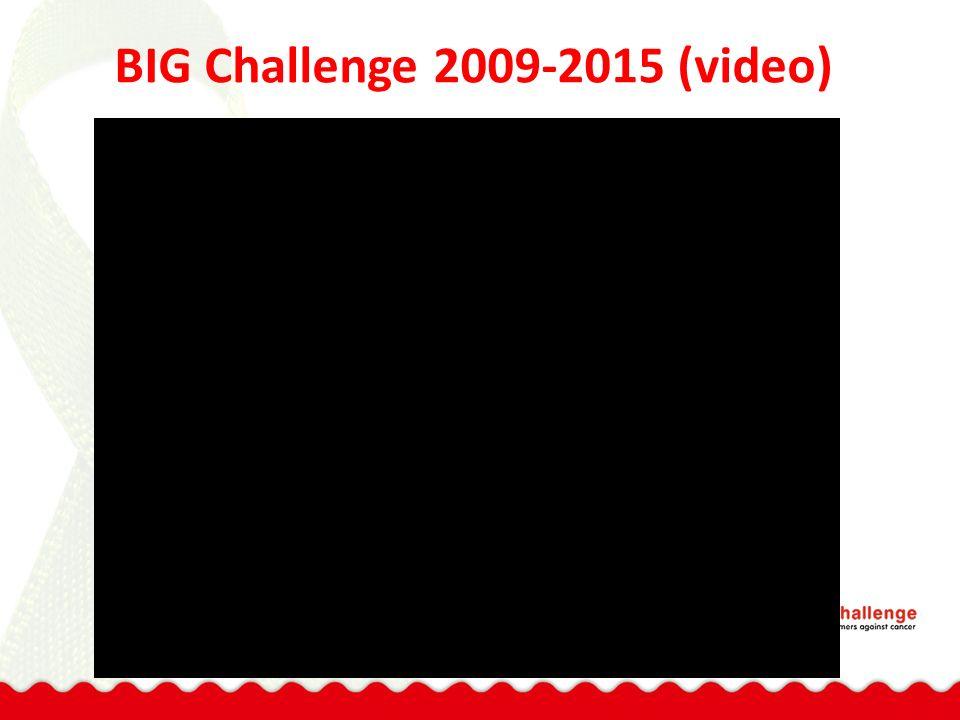 BIG Challenge 2009-2015 (video)