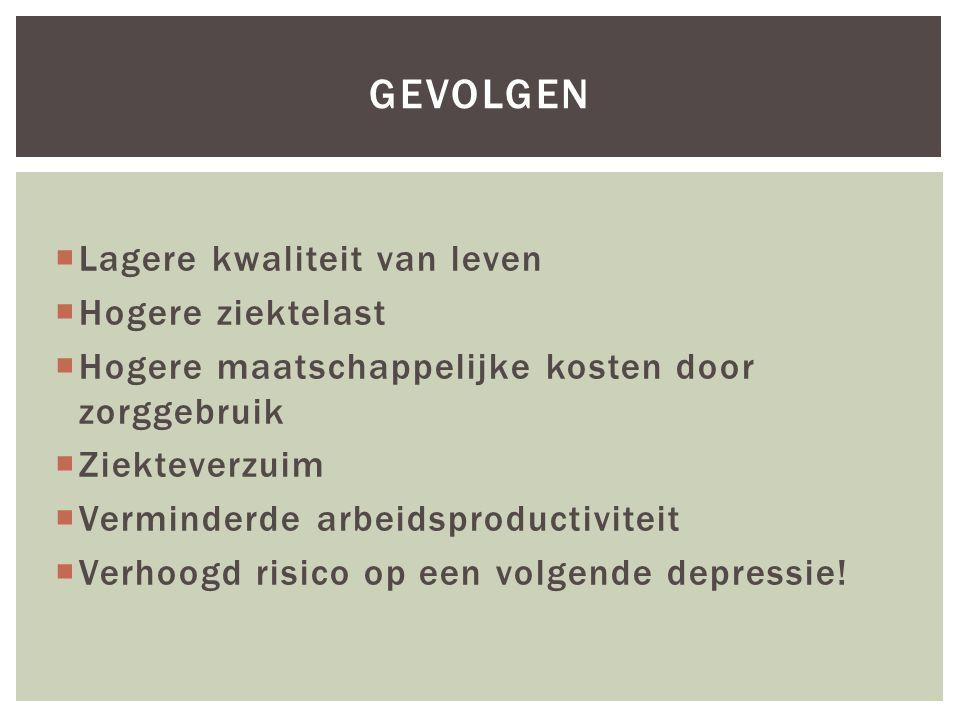  Lagere kwaliteit van leven  Hogere ziektelast  Hogere maatschappelijke kosten door zorggebruik  Ziekteverzuim  Verminderde arbeidsproductiviteit