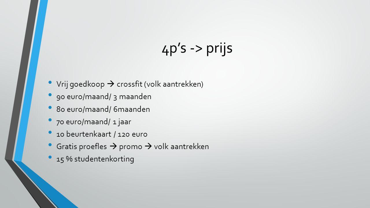4p's -> prijs Vrij goedkoop  crossfit (volk aantrekken) 90 euro/maand/ 3 maanden 80 euro/maand/ 6maanden 70 euro/maand/ 1 jaar 10 beurtenkaart / 120