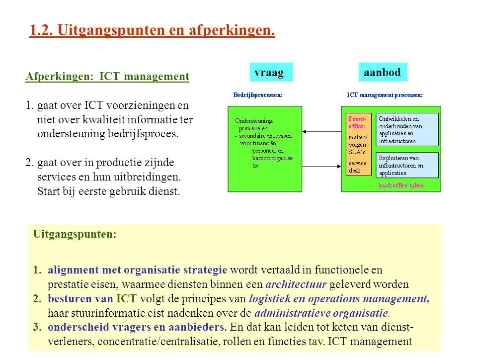 1.2. Uitgangspunten en afperkingen. Afperkingen: ICT management 1.
