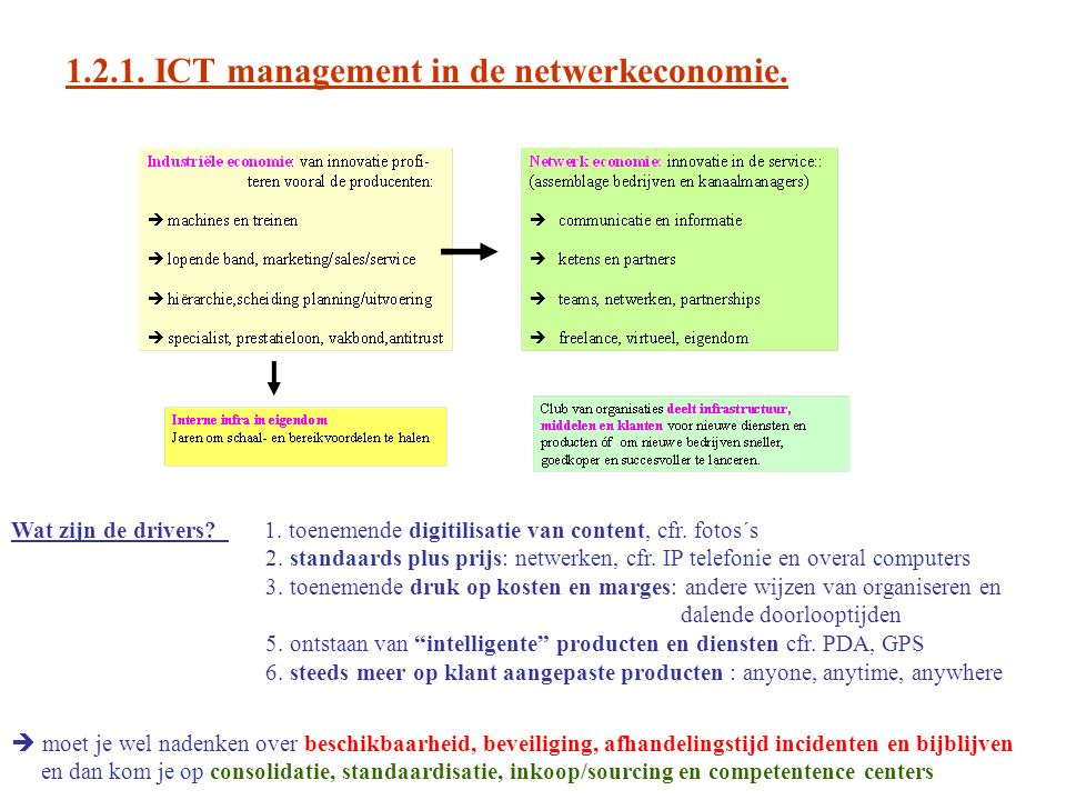 1.2.2.Stakeholders: six decisions ICT should not make .