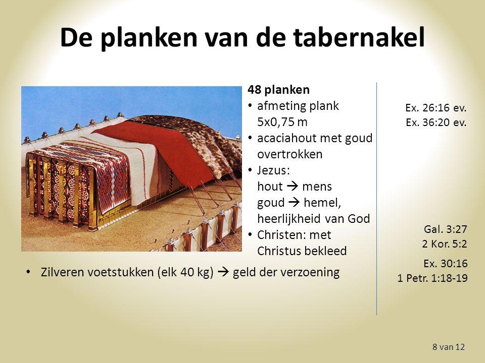 De planken van de tabernakel 8 van 12 48 planken afmeting plank 5x0,75 m acaciahout met goud overtrokken Jezus: hout  mens goud  hemel, heerlijkheid van God Christen: met Christus bekleed Ex.
