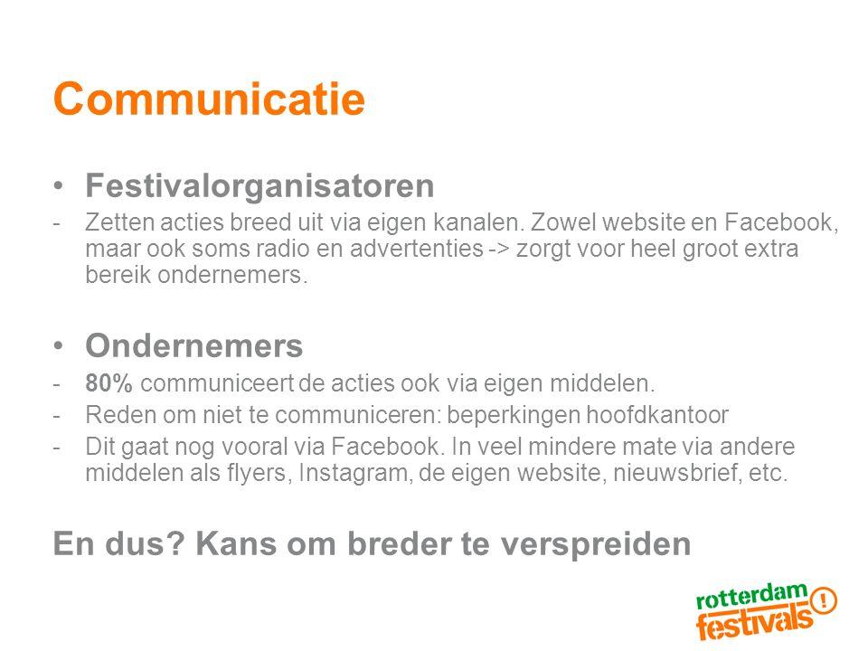 Communicatie Festivalorganisatoren -Zetten acties breed uit via eigen kanalen.
