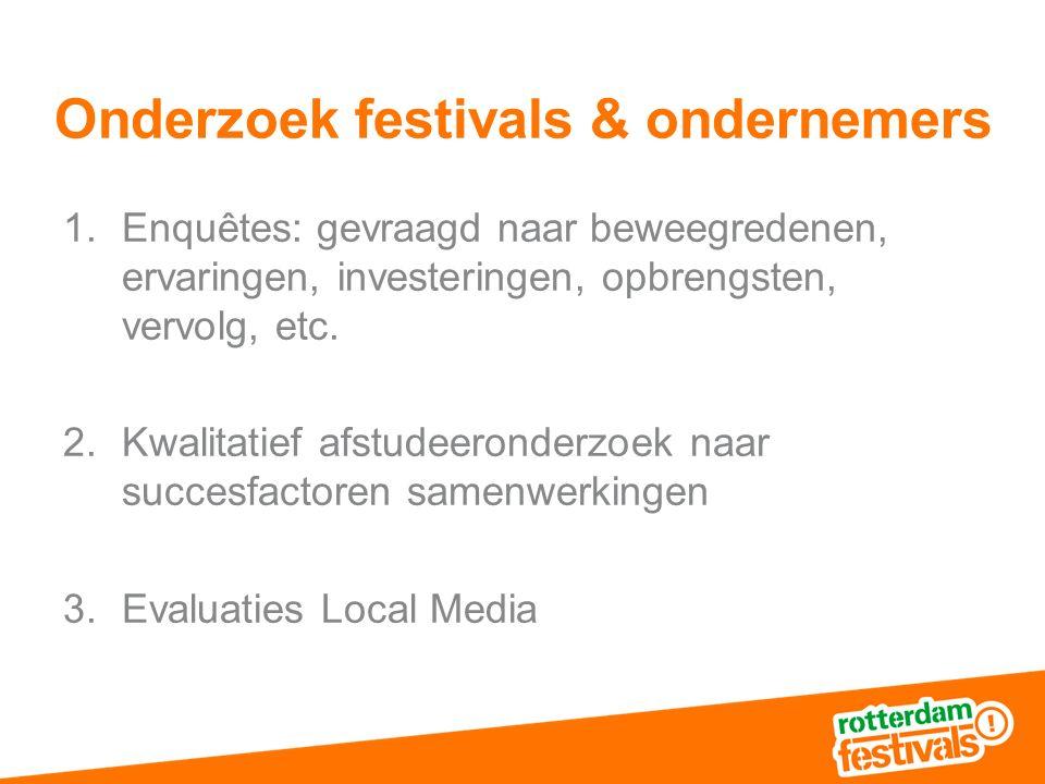 Onderzoek festivals & ondernemers 1.Enquêtes: gevraagd naar beweegredenen, ervaringen, investeringen, opbrengsten, vervolg, etc.
