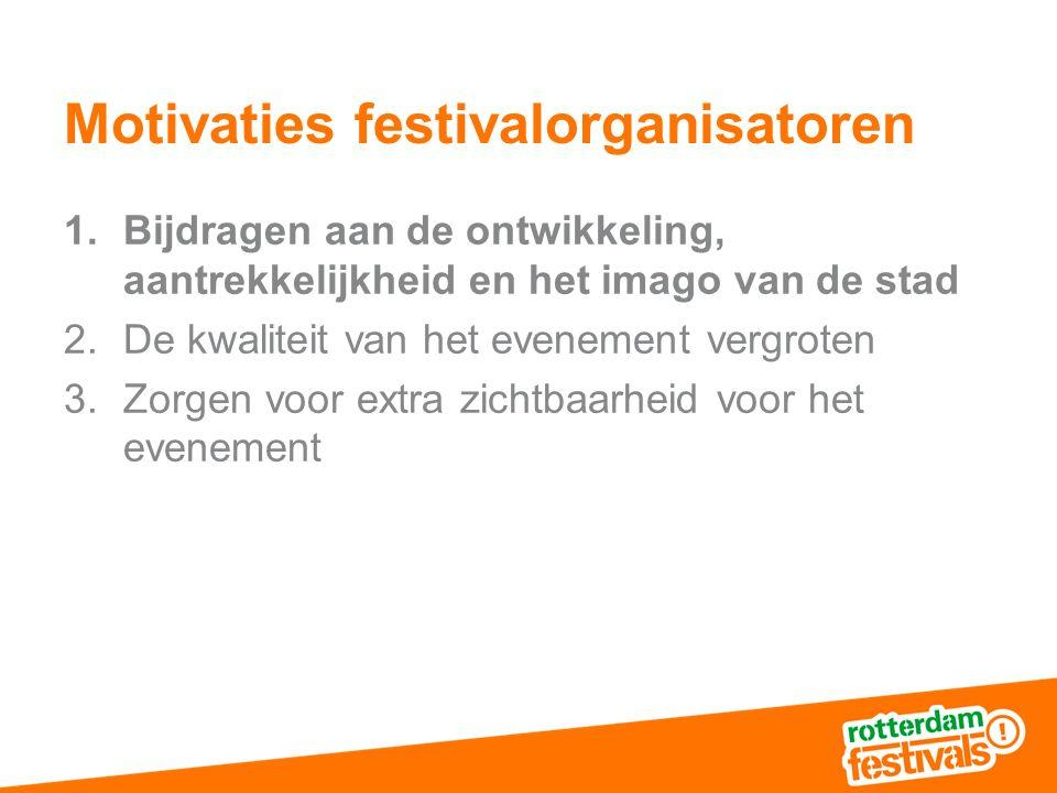 Motivaties festivalorganisatoren 1.Bijdragen aan de ontwikkeling, aantrekkelijkheid en het imago van de stad 2.De kwaliteit van het evenement vergroten 3.Zorgen voor extra zichtbaarheid voor het evenement