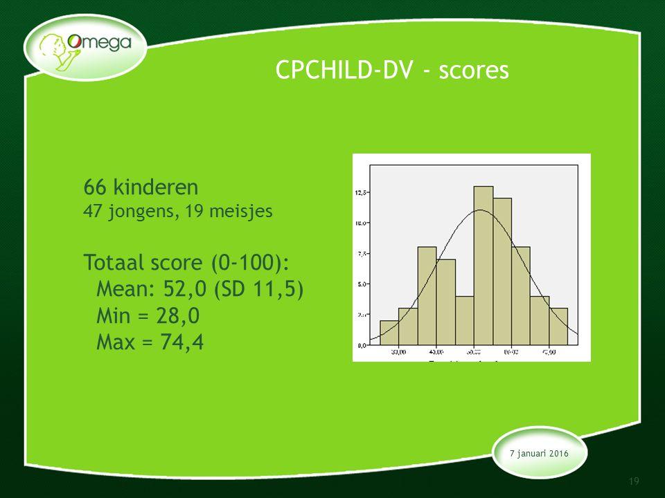 CPCHILD-DV - scores 7 januari 2016 19 66 kinderen 47 jongens, 19 meisjes Totaal score (0-100): Mean: 52,0 (SD 11,5) Min = 28,0 Max = 74,4