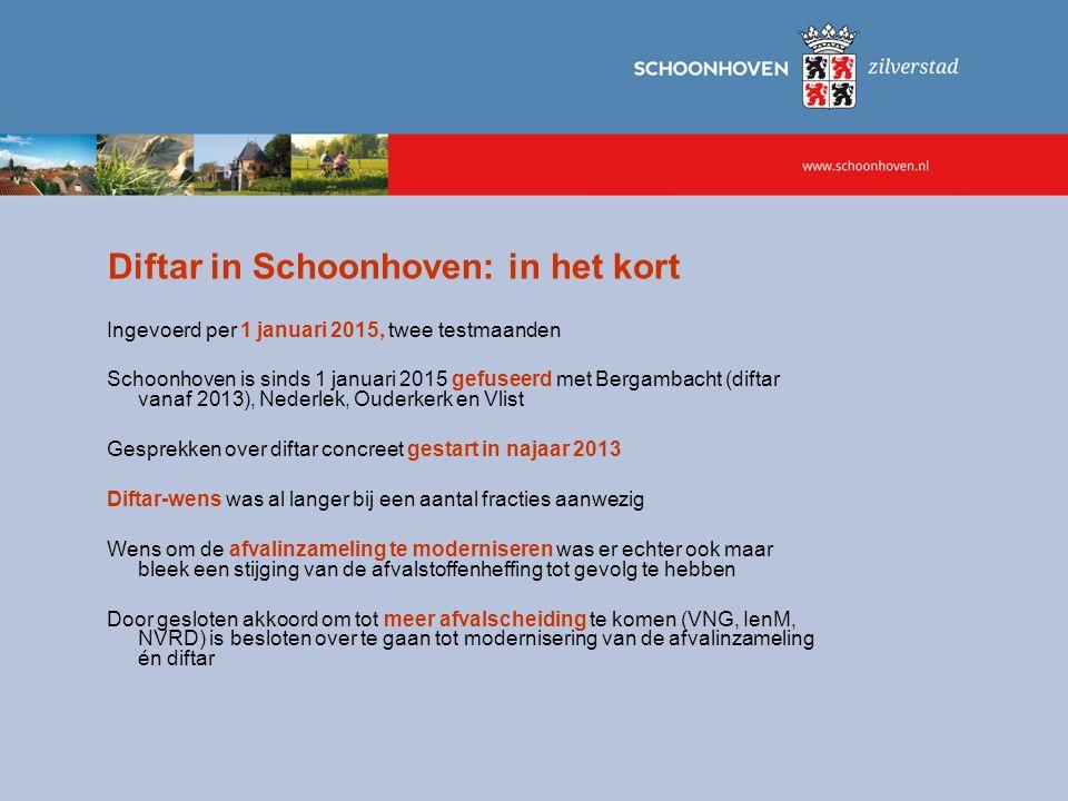 Diftar in Schoonhoven: in het kort Ingevoerd per 1 januari 2015, twee testmaanden Schoonhoven is sinds 1 januari 2015 gefuseerd met Bergambacht (difta