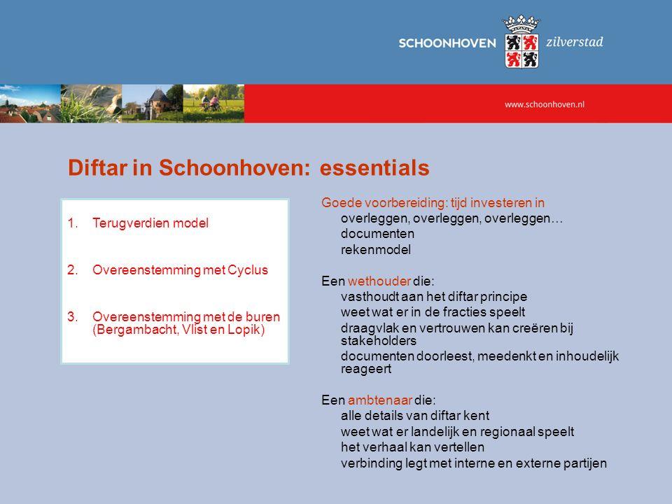 Diftar in Schoonhoven: essentials Goede voorbereiding: tijd investeren in overleggen, overleggen, overleggen… documenten rekenmodel Een wethouder die: