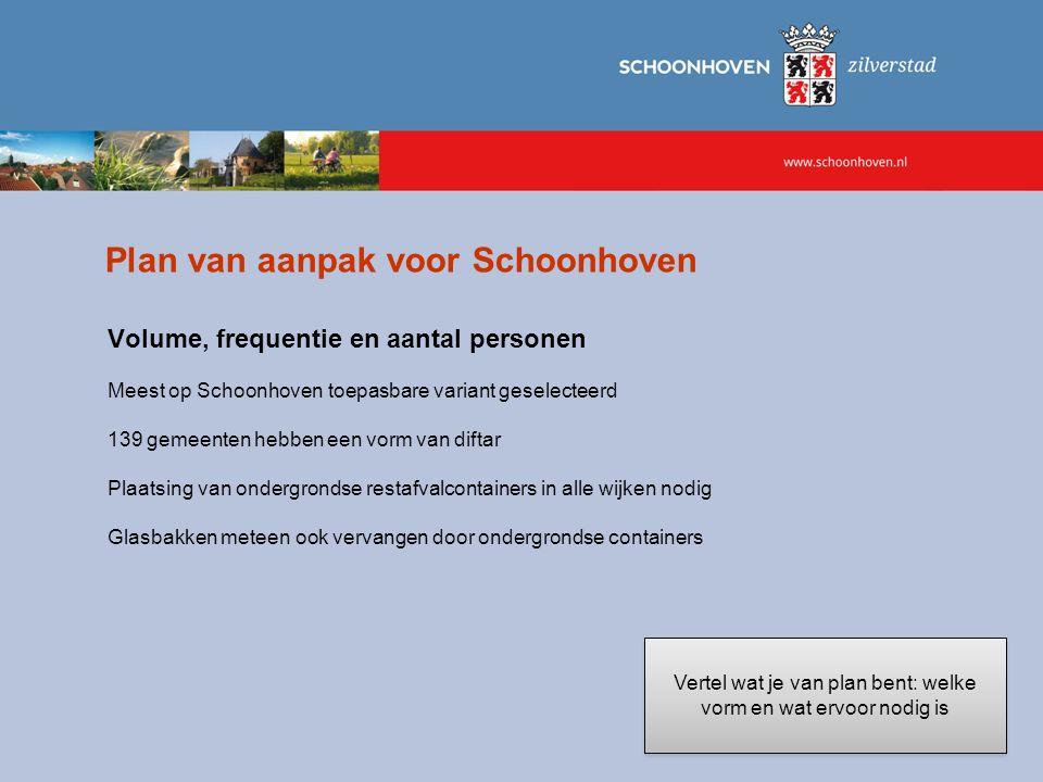 Plan van aanpak voor Schoonhoven Volume, frequentie en aantal personen Meest op Schoonhoven toepasbare variant geselecteerd 139 gemeenten hebben een v