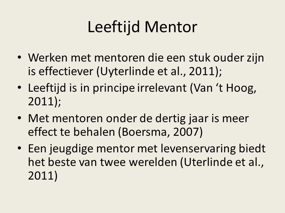 Leeftijd Mentor Werken met mentoren die een stuk ouder zijn is effectiever (Uyterlinde et al., 2011); Leeftijd is in principe irrelevant (Van 't Hoog,