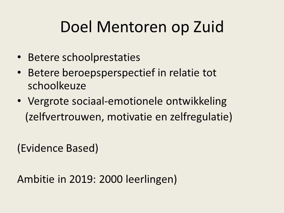 Doel Mentoren op Zuid Betere schoolprestaties Betere beroepsperspectief in relatie tot schoolkeuze Vergrote sociaal-emotionele ontwikkeling (zelfvertr