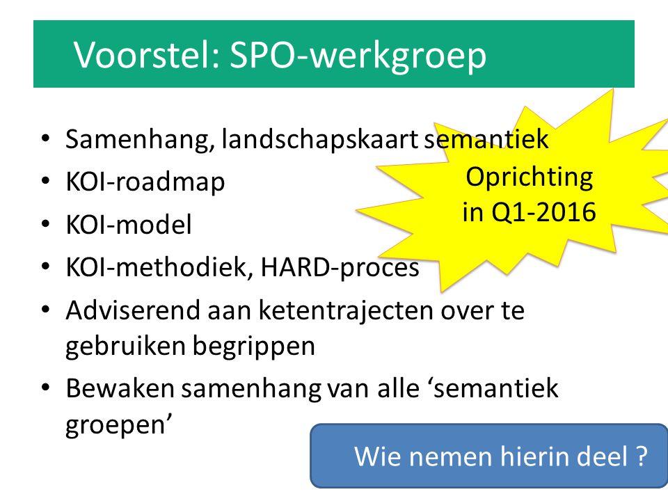 Oprichting in Q1-2016 Voorstel: SPO-werkgroep Samenhang, landschapskaart semantiek KOI-roadmap KOI-model KOI-methodiek, HARD-proces Adviserend aan ketentrajecten over te gebruiken begrippen Bewaken samenhang van alle 'semantiek groepen' Wie nemen hierin deel