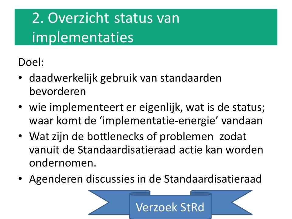 2. Overzicht status van implementaties Doel: daadwerkelijk gebruik van standaarden bevorderen wie implementeert er eigenlijk, wat is de status; waar k