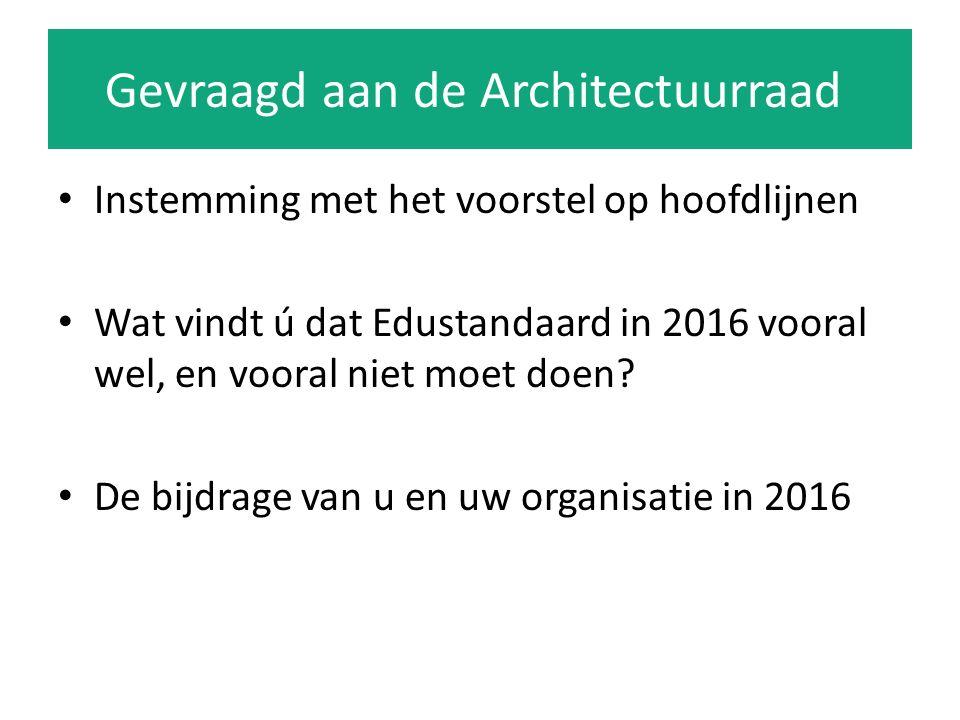 Gevraagd aan de Architectuurraad Instemming met het voorstel op hoofdlijnen Wat vindt ú dat Edustandaard in 2016 vooral wel, en vooral niet moet doen.