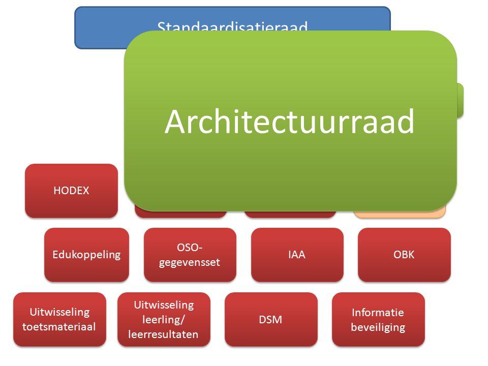 Standaardisatieraad Architectuurraad Edukoppeling Uitwisseling leerling/ leerresultaten Uitwisseling leerling/ leerresultaten OSO- gegevensset DSM IAA