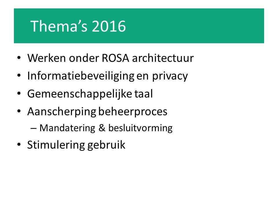 Thema's 2016 Werken onder ROSA architectuur Informatiebeveiliging en privacy Gemeenschappelijke taal Aanscherping beheerproces – Mandatering & besluit