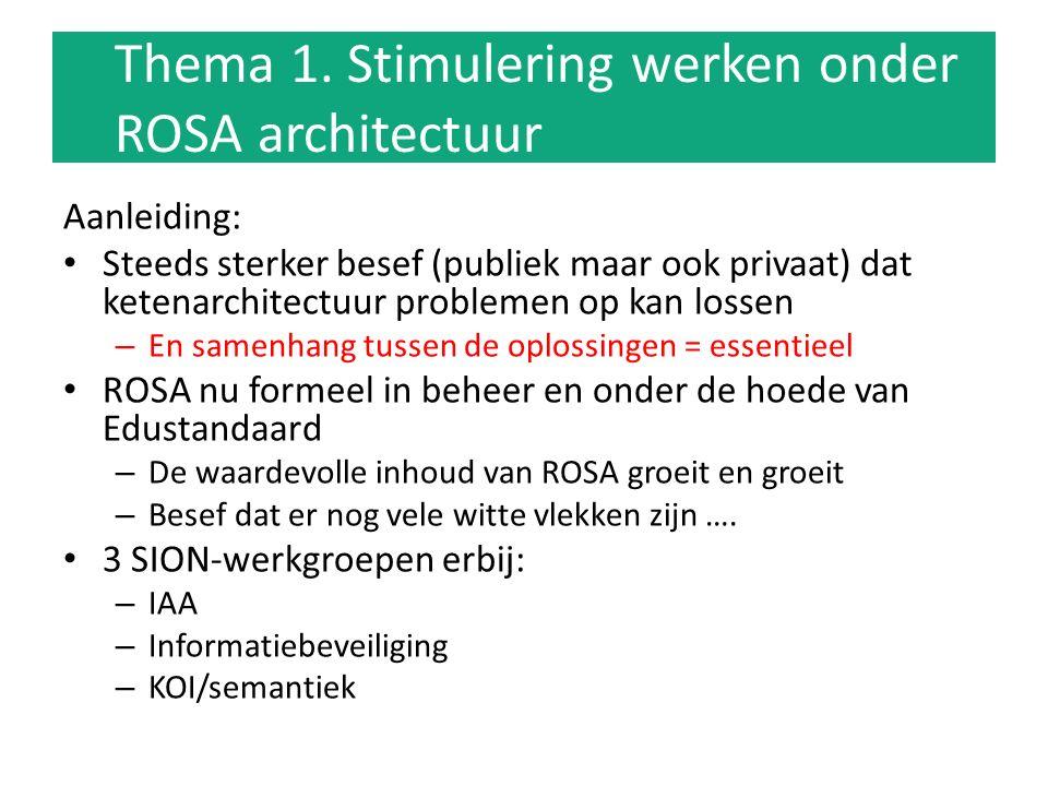 Thema 1. Stimulering werken onder ROSA architectuur Aanleiding: Steeds sterker besef (publiek maar ook privaat) dat ketenarchitectuur problemen op kan