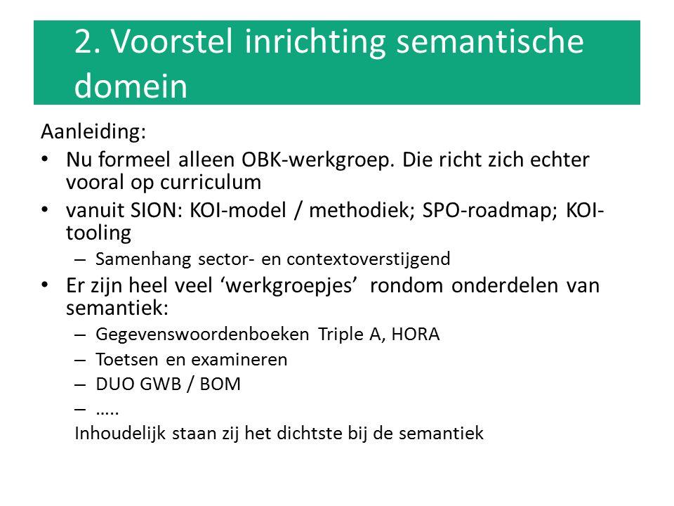 2. Voorstel inrichting semantische domein Aanleiding: Nu formeel alleen OBK-werkgroep. Die richt zich echter vooral op curriculum vanuit SION: KOI-mod