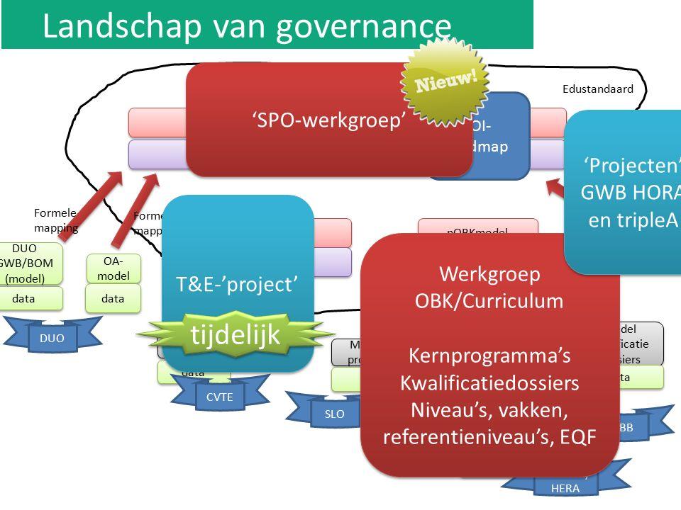 Oprichting in Q1-2016 Voorstel: SPO-werkgroep Samenhang, landschapskaart semantiek KOI-roadmap KOI-model KOI-methodiek, HARD-proces Adviserend aan ketentrajecten over te gebruiken begrippen Bewaken samenhang van alle 'semantiek groepen' Wie nemen hierin deel ?