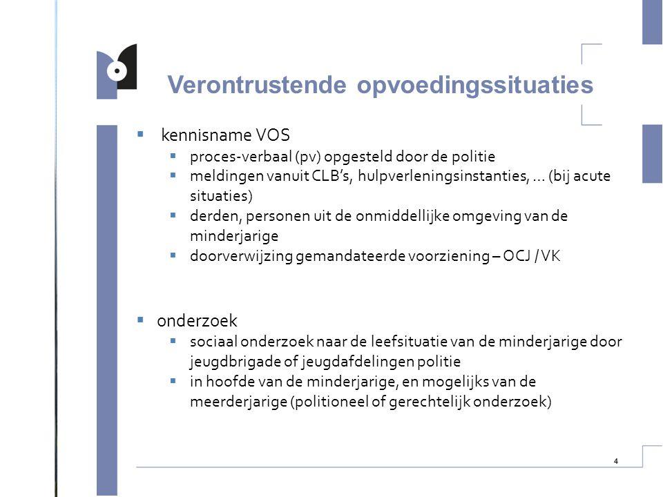  kennisname VOS  proces-verbaal (pv) opgesteld door de politie  meldingen vanuit CLB's, hulpverleningsinstanties, … (bij acute situaties)  derden,