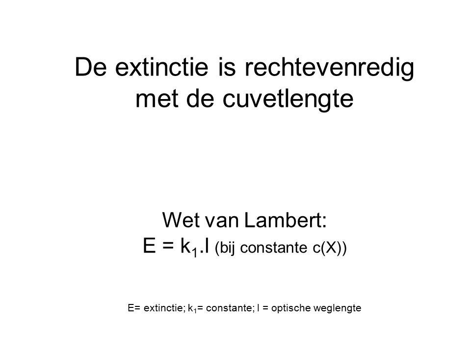 De extinctie is rechtevenredig met de cuvetlengte Wet van Lambert: E = k 1.l (bij constante c(X)) E= extinctie; k 1 = constante; l = optische weglengt