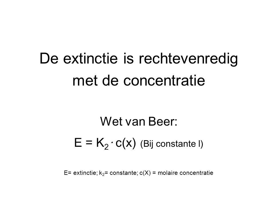 De extinctie is rechtevenredig met de concentratie Wet van Beer: E = K 2 · c(x) (Bij constante l) E= extinctie; k 2 = constante; c(X) = molaire concen