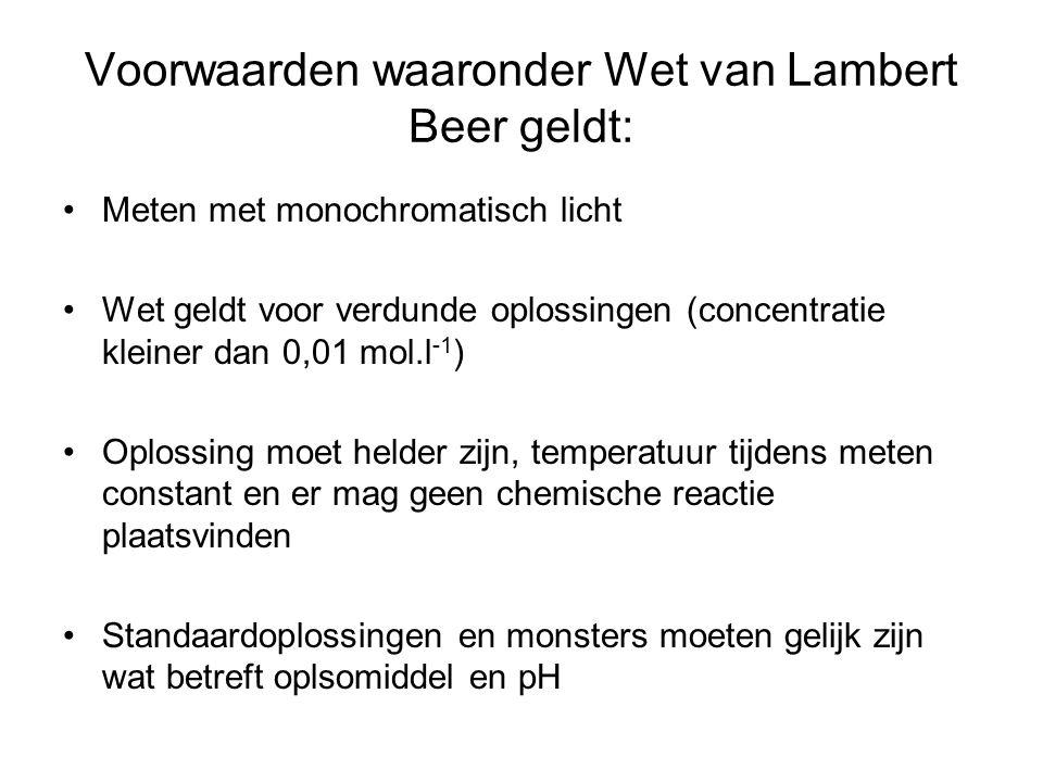 Voorwaarden waaronder Wet van Lambert Beer geldt: Meten met monochromatisch licht Wet geldt voor verdunde oplossingen (concentratie kleiner dan 0,01 m
