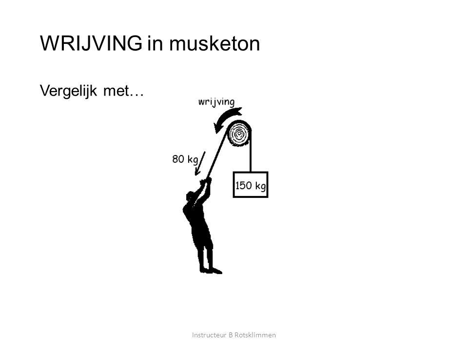 WRIJVING in musketon Vergelijk met… Instructeur B Rotsklimmen