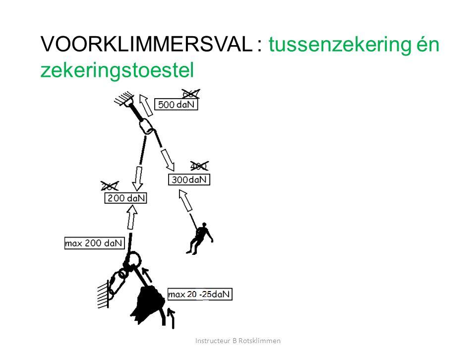 VOORKLIMMERSVAL : tussenzekering én zekeringstoestel Instructeur B Rotsklimmen