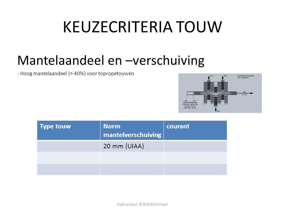 KEUZECRITERIA TOUW Mantelaandeel en –verschuiving - Hoog mantelaandeel (> 40%) voor topropetouwen Instructeur B Rotsklimmen Type touwNorm mantelversch