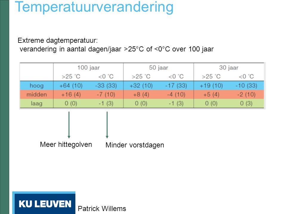 Temperatuurverandering Extreme dagtemperatuur: verandering in aantal dagen/jaar >25°C of <0°C over 100 jaar Meer hittegolven Minder vorstdagen Patrick Willems