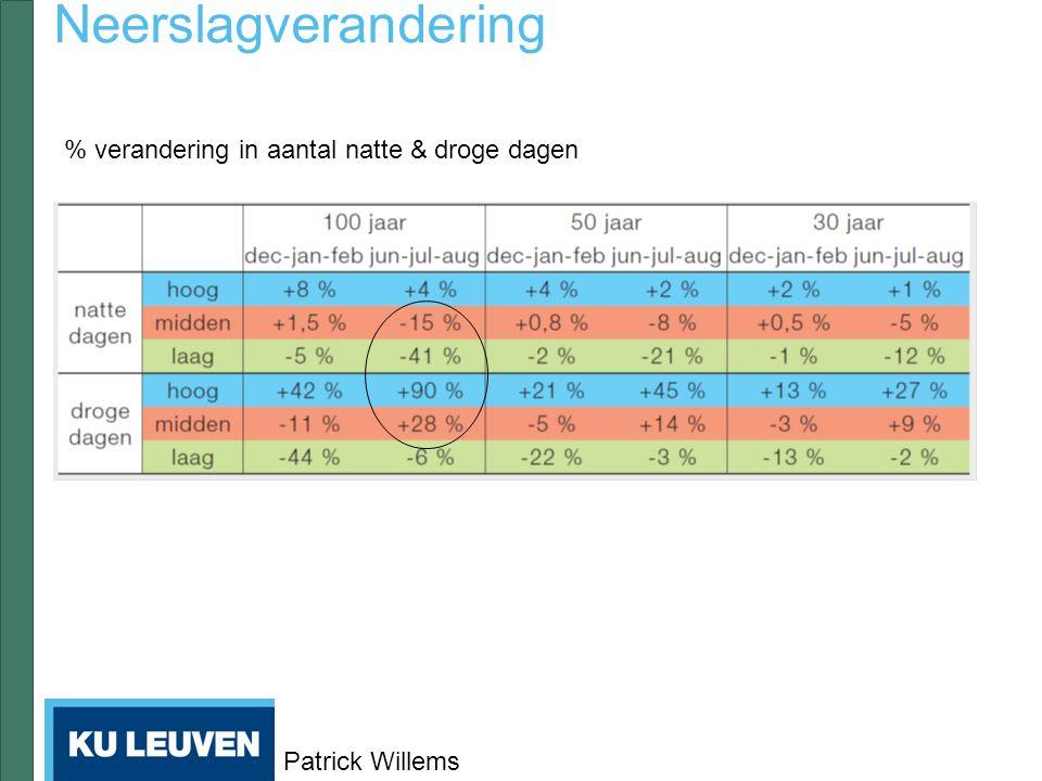 Neerslagverandering % verandering in aantal natte & droge dagen Patrick Willems