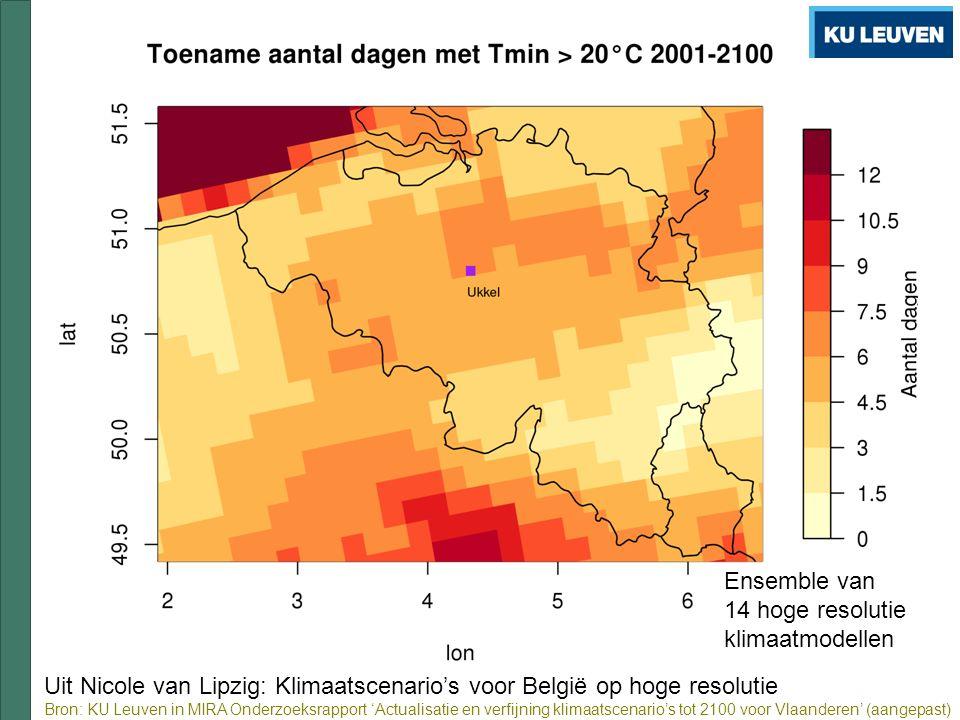 Bron: KU Leuven in MIRA Onderzoeksrapport 'Actualisatie en verfijning klimaatscenario's tot 2100 voor Vlaanderen' (aangepast) Ensemble van 14 hoge resolutie klimaatmodellen Uit Nicole van Lipzig: Klimaatscenario's voor België op hoge resolutie