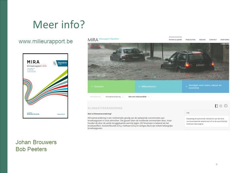 Meer info 9 Johan Brouwers Bob Peeters www.milieurapport.be