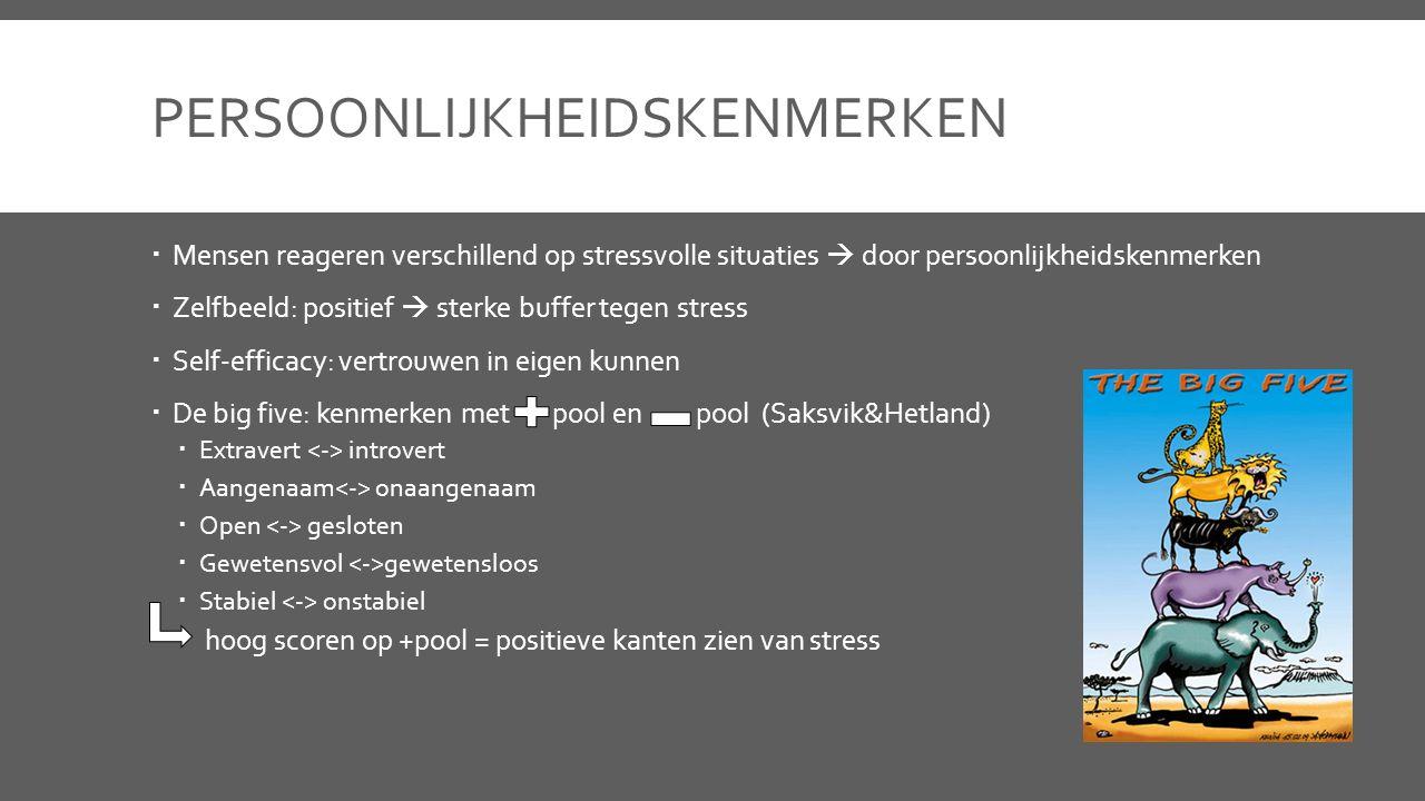 PERSOONLIJKHEIDSKENMERKEN  Mensen reageren verschillend op stressvolle situaties  door persoonlijkheidskenmerken  Zelfbeeld: positief  sterke buff