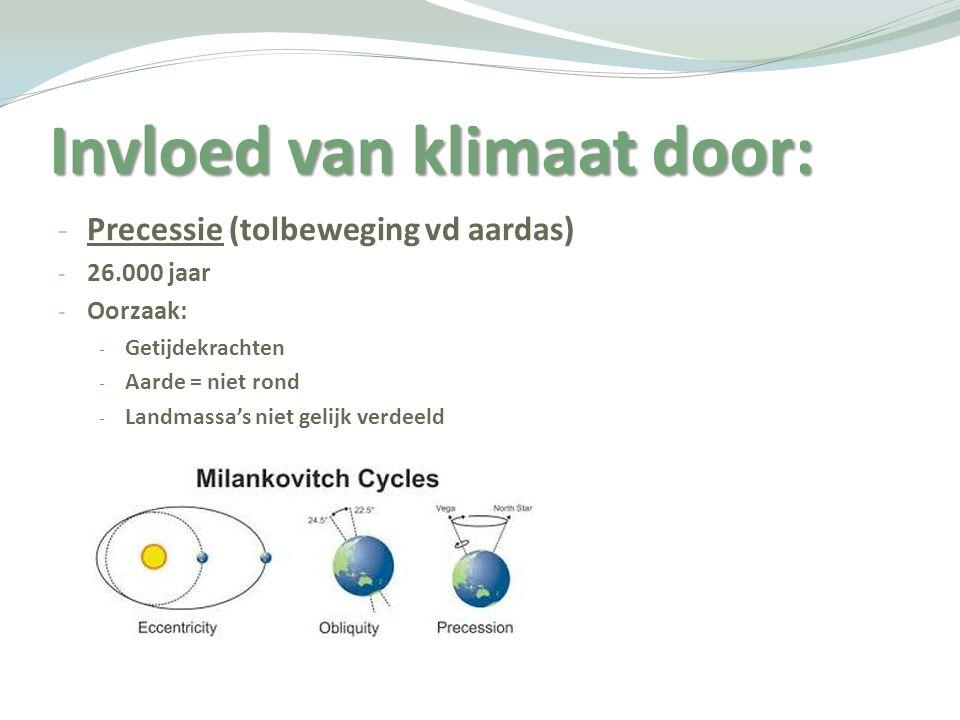 Invloed van klimaat door: - Precessie (tolbeweging vd aardas) - 26.000 jaar - Oorzaak: - Getijdekrachten - Aarde = niet rond - Landmassa's niet gelijk