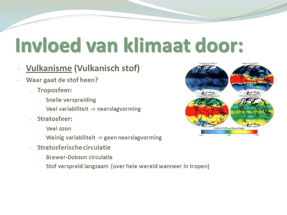 Invloed van klimaat door: - Vulkanisme (Vulkanisch stof) - Waar gaat de stof heen? - Troposfeer: - Snelle verspreiding - Veel variabiliteit -> neersla