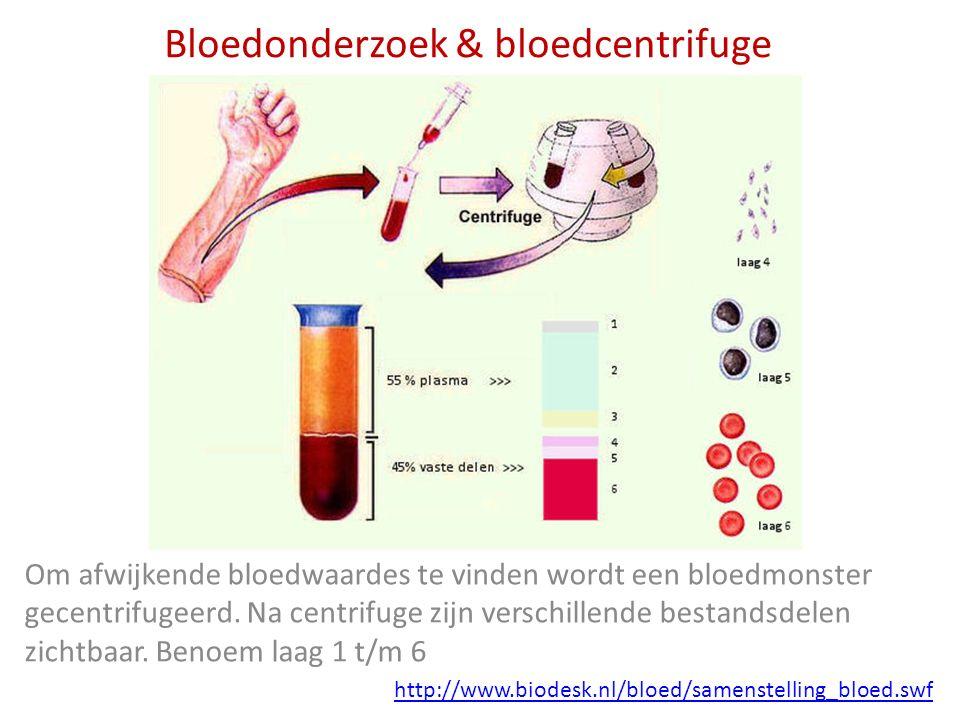 http://www.biodesk.nl/bloed/samenstelling_bloed.swf Bloedonderzoek & bloedcentrifuge Om afwijkende bloedwaardes te vinden wordt een bloedmonster gecen