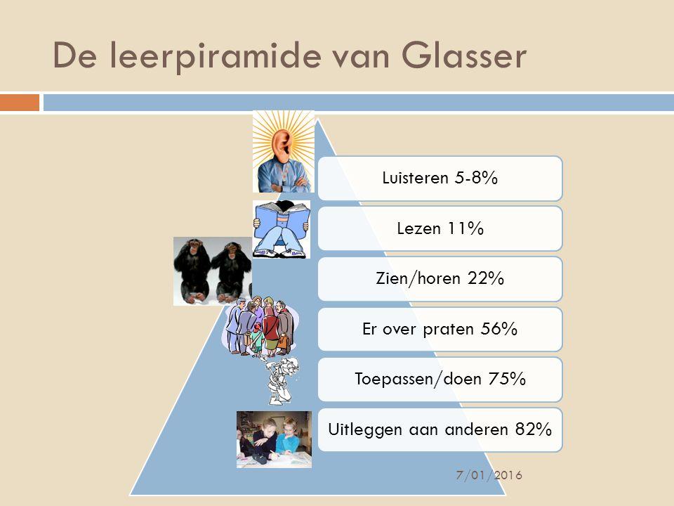 De leerpiramide van Glasser Luisteren 5-8%Lezen 11%Zien/horen 22%Er over praten 56%Toepassen/doen 75%Uitleggen aan anderen 82% 7/01/2016