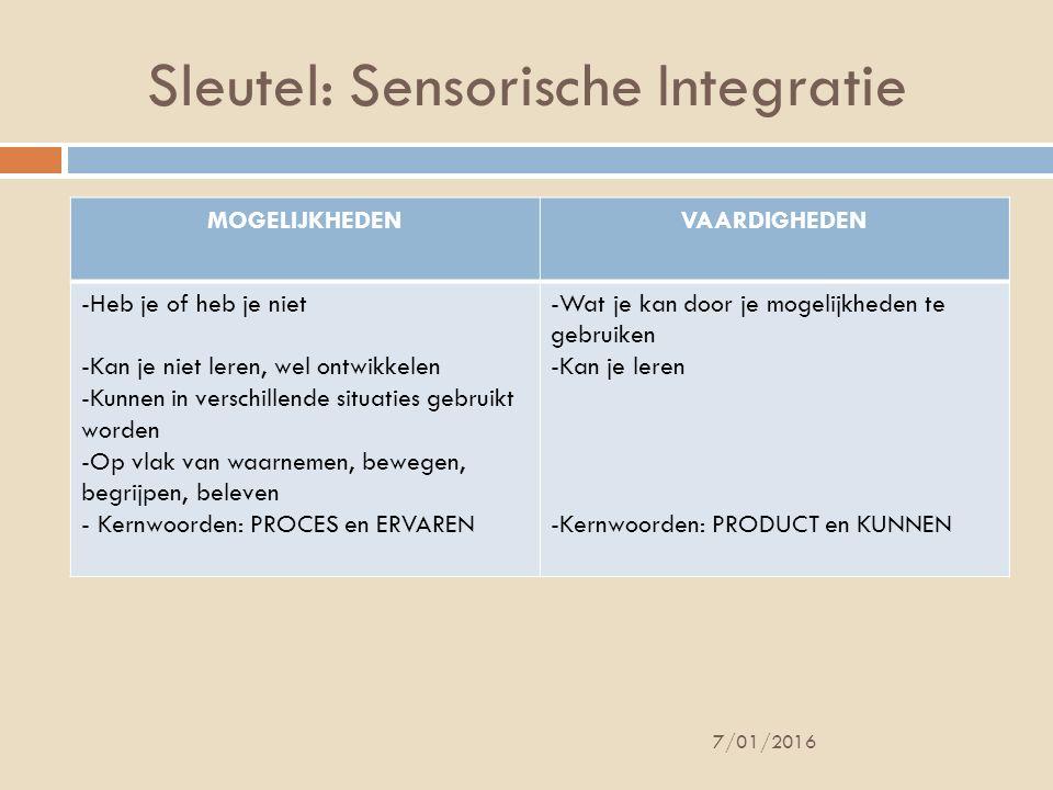 Sleutel: Sensorische Integratie MOGELIJKHEDENVAARDIGHEDEN -Heb je of heb je niet -Kan je niet leren, wel ontwikkelen -Kunnen in verschillende situatie
