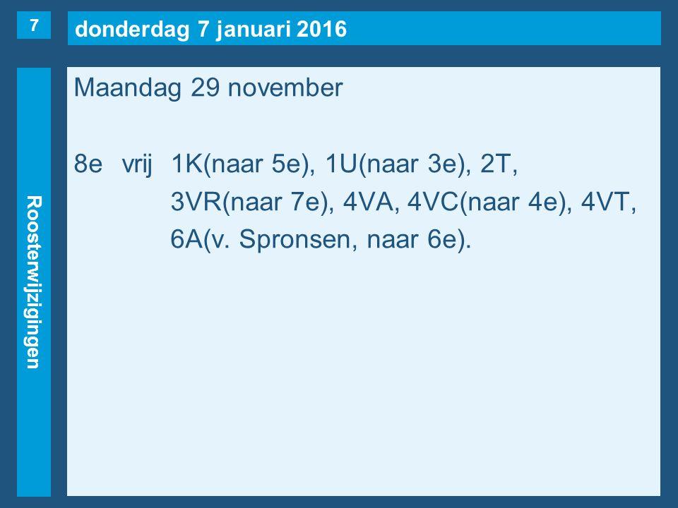 donderdag 7 januari 2016 Roosterwijzigingen Maandag 29 november 8evrij1K(naar 5e), 1U(naar 3e), 2T, 3VR(naar 7e), 4VA, 4VC(naar 4e), 4VT, 6A(v.