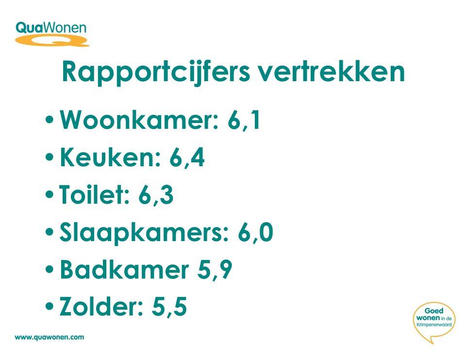 Rapportcijfers vertrekken Woonkamer: 6,1 Keuken: 6,4 Toilet: 6,3 Slaapkamers: 6,0 Badkamer 5,9 Zolder: 5,5