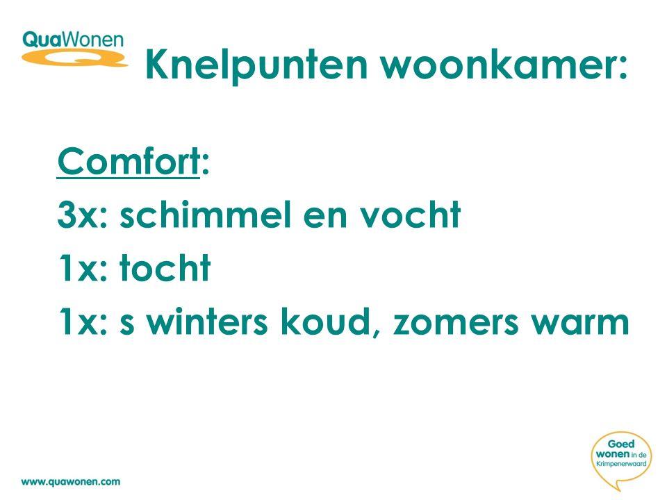 Knelpunten woonkamer: Comfort: 3x: schimmel en vocht 1x: tocht 1x: s winters koud, zomers warm