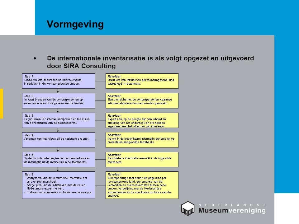 Vormgeving De internationale inventarisatie is als volgt opgezet en uitgevoerd door SIRA Consulting