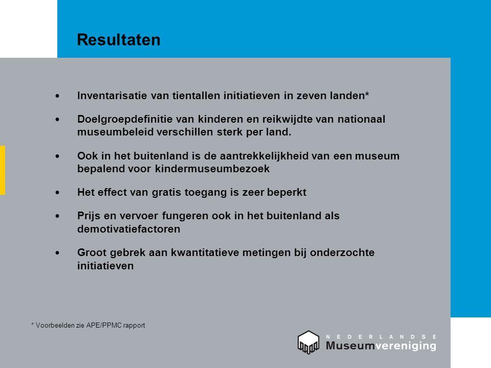 Resultaten Inventarisatie van tientallen initiatieven in zeven landen* Doelgroepdefinitie van kinderen en reikwijdte van nationaal museumbeleid verschillen sterk per land.